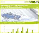 Sofortkredit.org - Statistik - Autokredite zur Finanzierung von Neu- und Gebrauchtwagen 2017